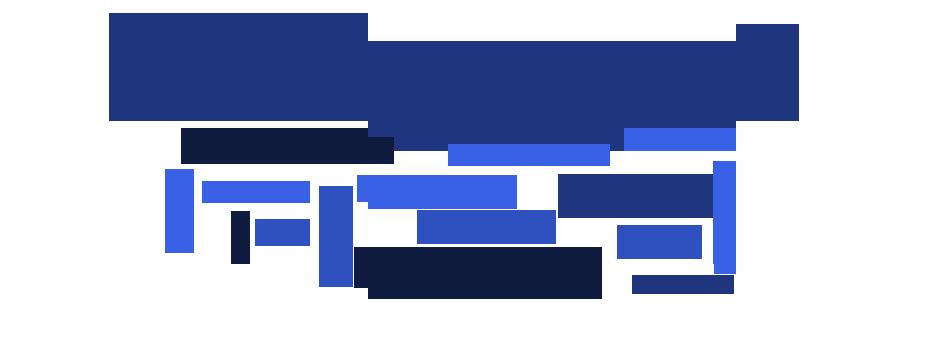 Nuage De Mot Sur Le Management