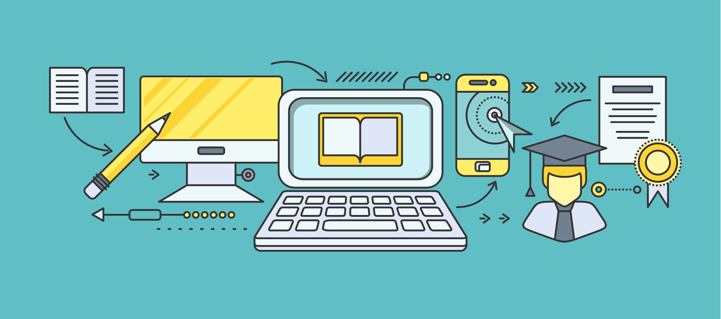 Etes-vous MOOC, COOC Ou SPOC ? Blended Learning Ou 100 % E-learning ?